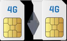 dual-4g-sims