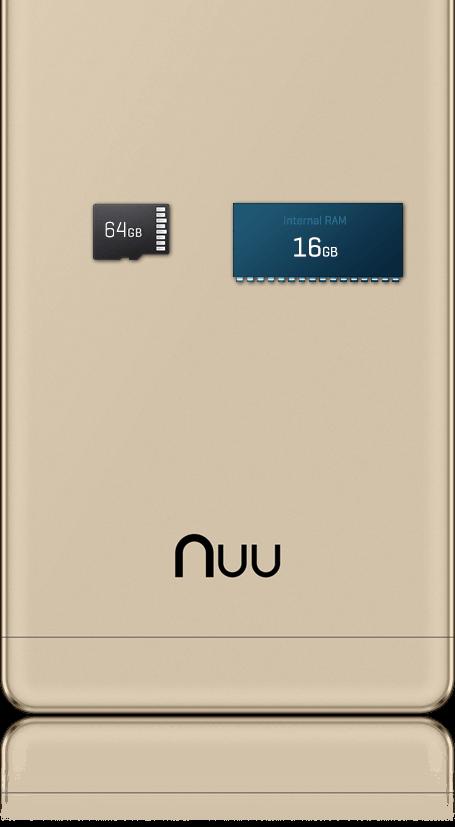 m2 phone RAM